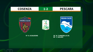 HIGHLIGHTS Cosenza – Pescara 1-2 SerieBKT